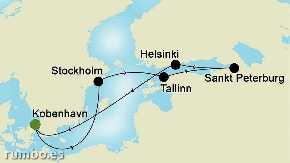 CAPITALES BÁLTICAS desde Copenhague